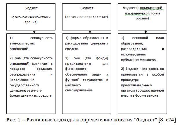 Вопрос общая характеристика управления экономикой